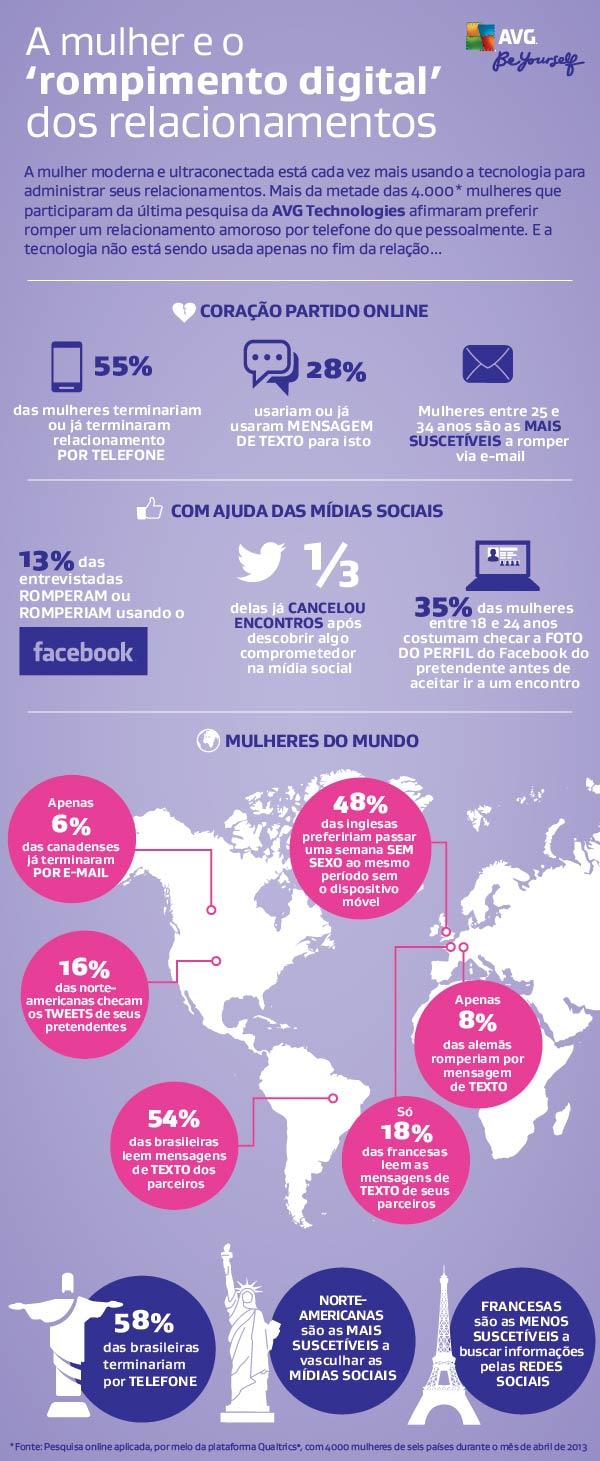 AVG_infographic_portugues
